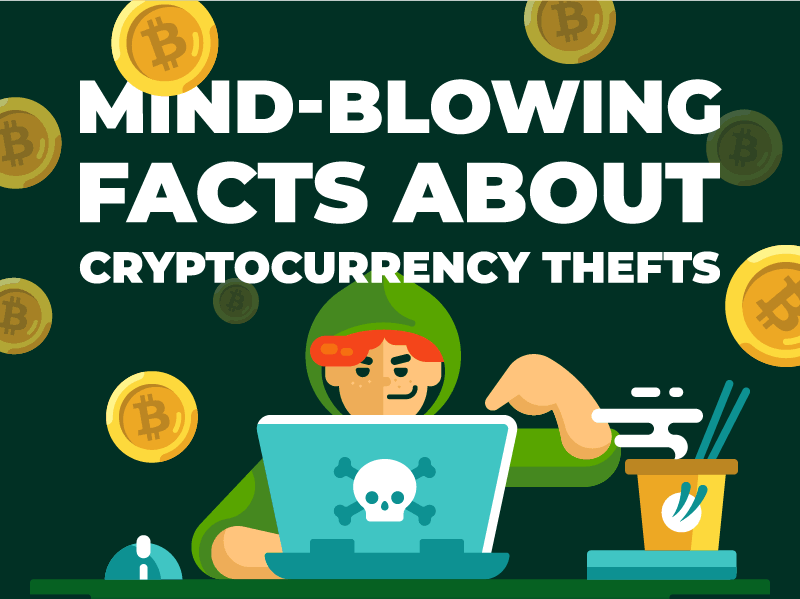 Learn About Crypto Scams and Stay Safe
