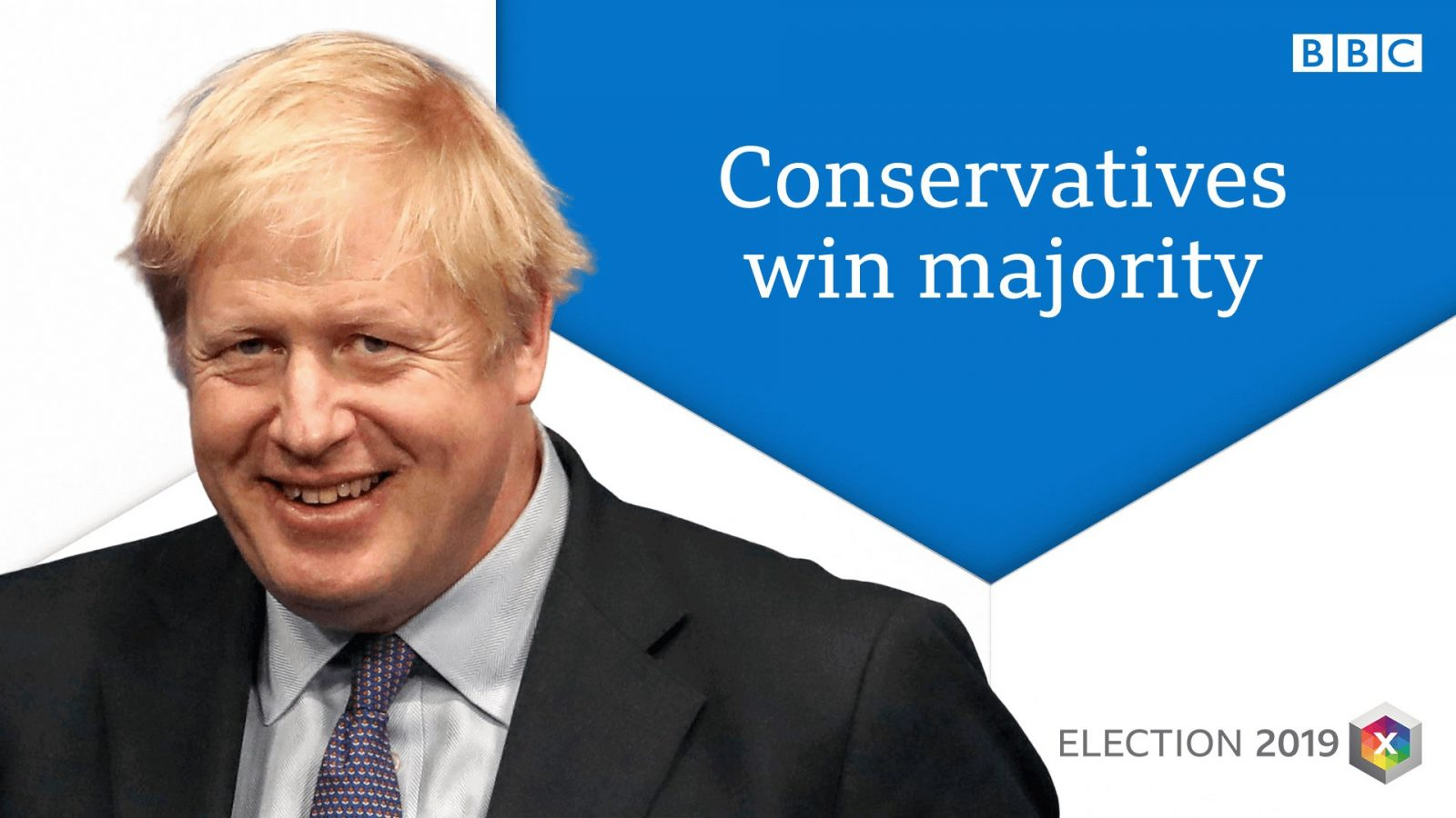 BREXIT – Conservatives Win Overall Majority
