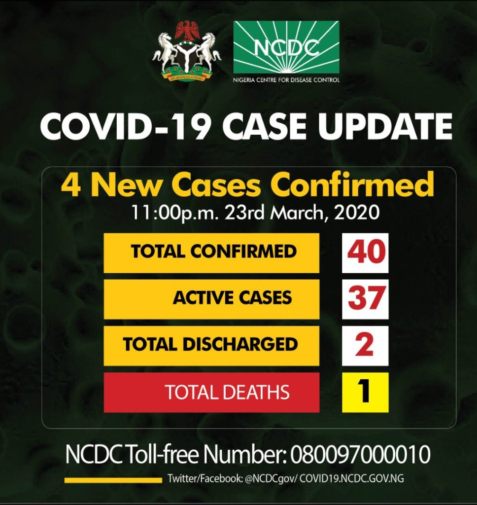 Coronavirus – Confirmed Cases in Nigeria Now 40