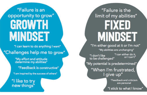 Get It Right: Time is Not Going, it's You That's Goes, Read This and Re-set Your Mindset